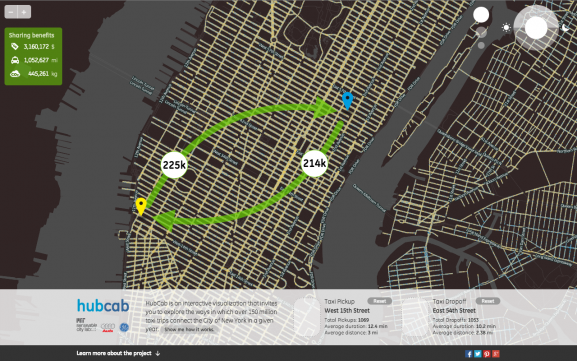 Screenshot of HubCab, showing taxi flows and potential taxi sharing benefits between two locations in Manhattan.